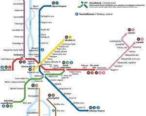 budapeste metro haritasi