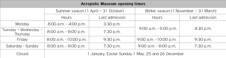 akropolis muzesi ziyaret