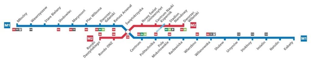 varsova metro hatlari