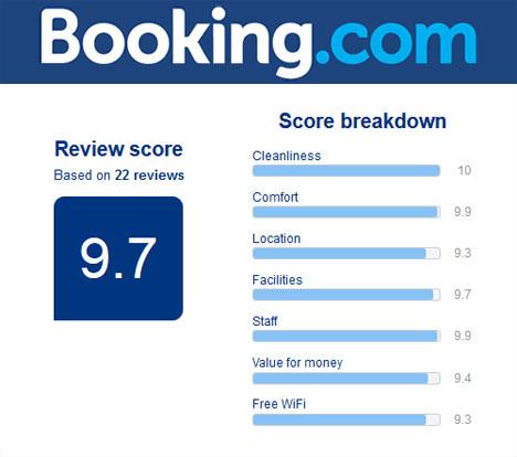 booking-puanlama